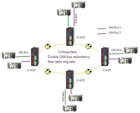 深圳讯记CAN总线光纤模块/报警主机专版CAN光端机