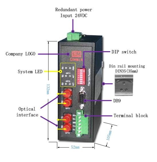 深圳讯记 RS485/232/422串口光端机/光电转换器