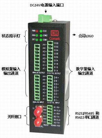 深圳讯记 CJ-KF系列开关量光纤转换器/开关量光端机