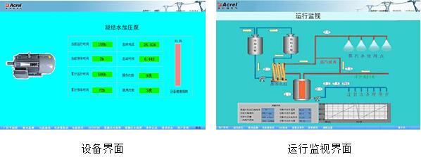 安科瑞 低压电机节能与控制系统
