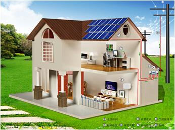 安科瑞 建筑光伏發電系統