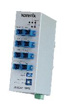 科洛理思 工业级光口Bypass交换机-JetCon1900
