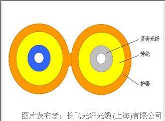 长飞 双芯8字型光缆(ZCC)