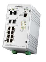科洛理思 网管型高功率PoE工业以太网交换机