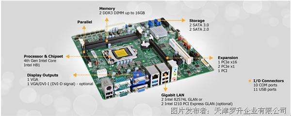 罗升DFI microATX工业主板-HD332-H81