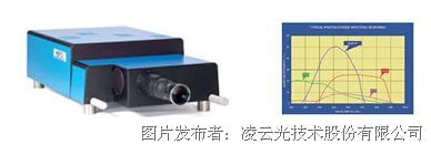 PCO  hsfc系列超高速光电分幅相机