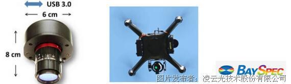 BaySpec  OCI-UVA系列高光谱相机