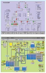 CLPA HMI开发用软件 监控产品-看太郎32