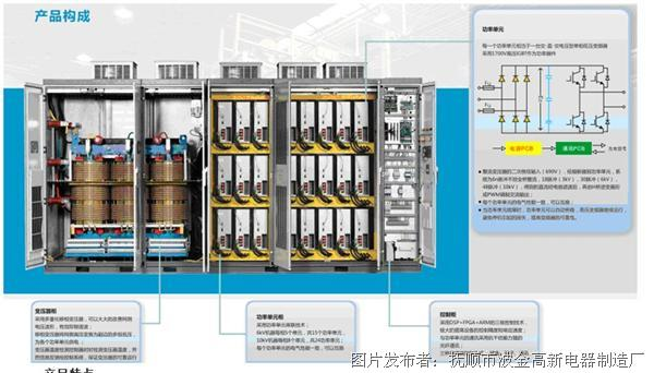 波金  BPH100系列高压变频器