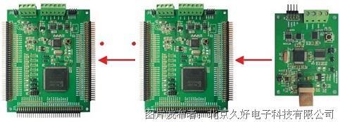 久好电子 MC1200批量校准系统