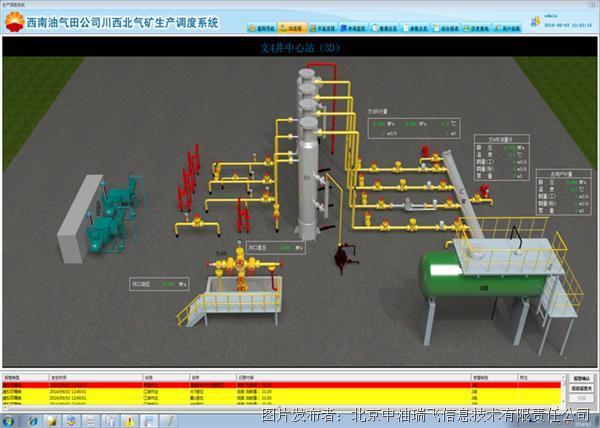 中油瑞飞 数据采集与监控平台软件RF-SCADA V2.0
