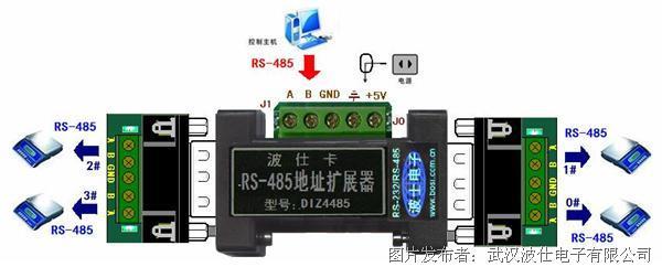 波仕电子 DIZ4485自带地址编码的RS-485地址扩展器