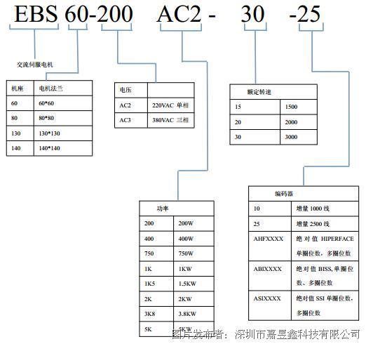 嘉昱鑫 EBS 高压伺服电机