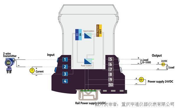 配电或电流输入安全栅