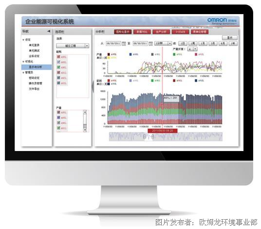 欧姆龙环境 企业能源可视化系统软件