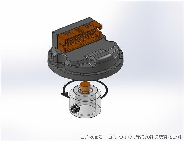 EPC  M30型磁性增量式模块编码器