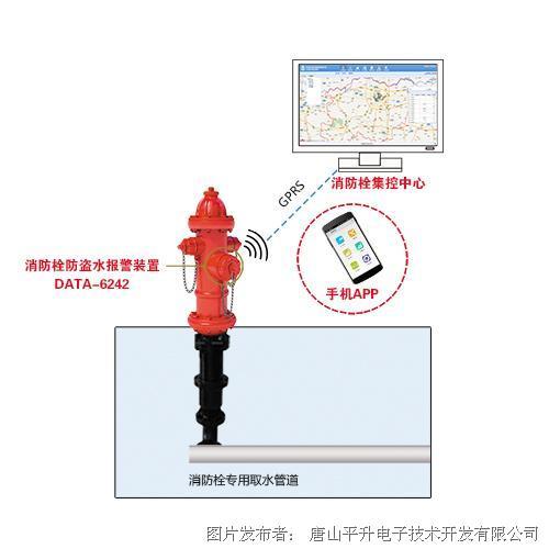 唐山平升 消防栓、智能消防栓