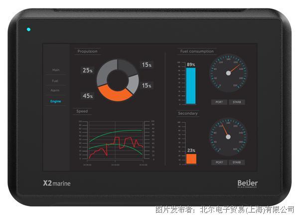 北尔电子 X2 marine 7 (HB, SC, HB SC)人机界面
