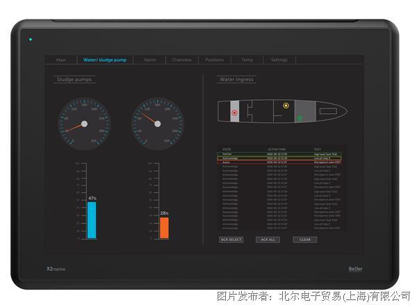 北尔电子 X2 marine 15 (HB, SC, HB SC)人机界面