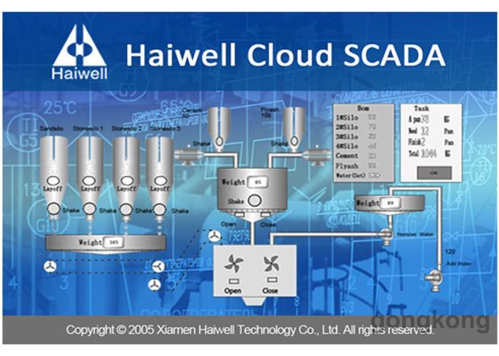 海为云组态软件