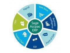 Sage Adonix X3 ERP