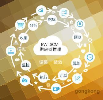 易往信息 EW-SCM供应链管理