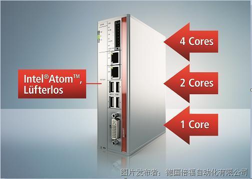 """倍福C6905""""经济型""""控制柜式PC"""