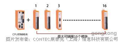 康泰克公司CONPROSYS™ M2M / IoT 系统解决方案