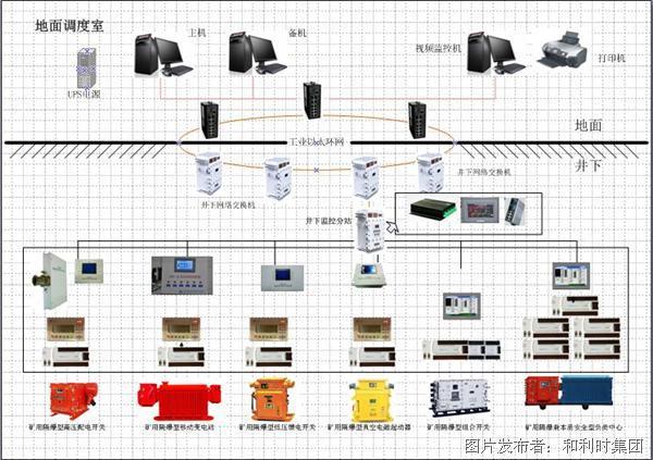 ZPW-2000S轨道电路系统是一种防电气化谐波干扰的移频轨道电路,它的载频分为1700Hz、2000Hz、2300Hz、2600Hz四种,两个相邻轨道电路间采用电气分隔接头,实现了无轨缝无机械绝缘的电气隔离。这种轨道电路利用并联在钢轨两端的LC谐振槽路和一小段钢轨电感构成的电气绝缘节来分隔相邻区段,每个区段发送不同频率。它不但可以检测列车,而且可由钢轨线路向列控车载系统(ATP)发送速度级别信息(共18种TBF低频调制信息)。