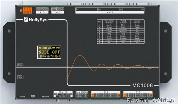和利时MC系列运动控制器