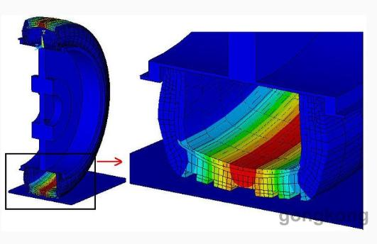 ANSYS Structural通用结构力学分析