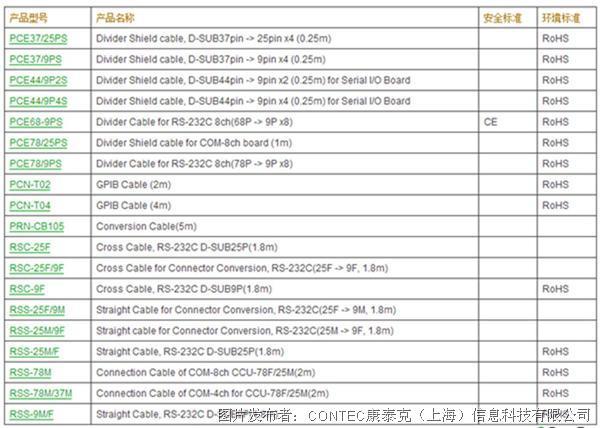康泰克 通信设备(通信线缆一览)
