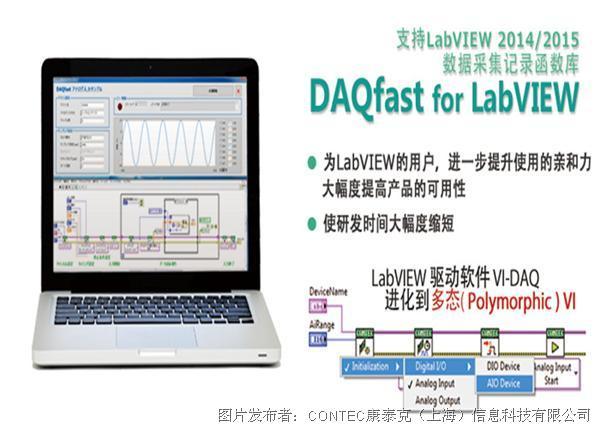 USDAQ软件与实用工具(LabVIEW驱动程序DAQfast)