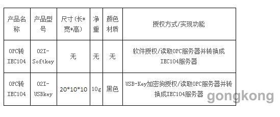 迅饶OPC2IEC104网关