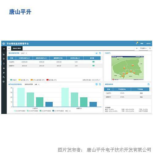 唐山平升 节水增效自动化平台、节水增效自动化监控软件