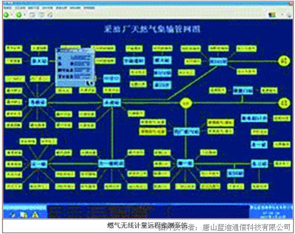 蓝迪通信 燃气无线计量远程监测系统
