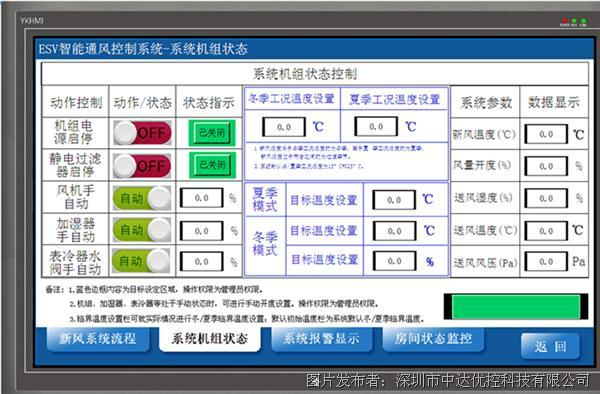 YKHMI优控 S500A 5寸彩色PLC触摸屏