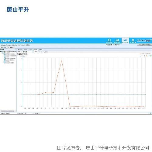唐山平升 地质信息远程监测系统