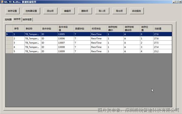 物联网小软件 SQL TO ModBus 数据转储 软件