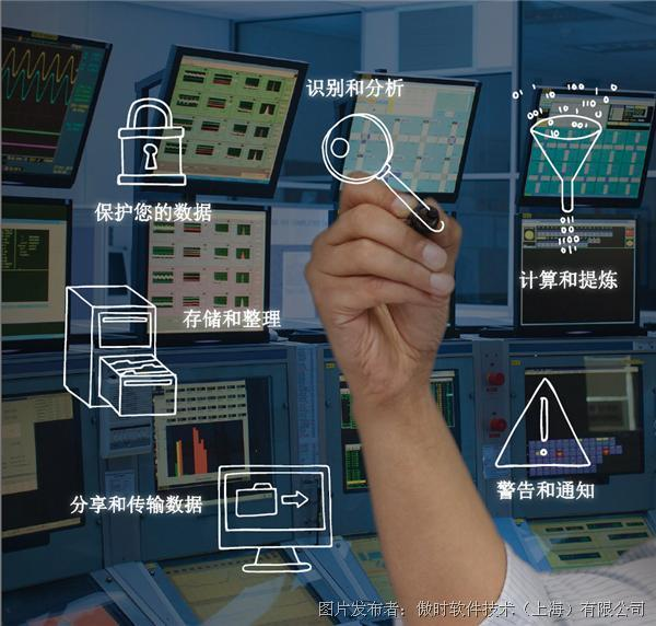 OSIsoft PI Server:管理和传输基于传感器的数据