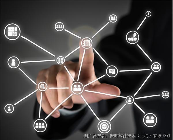 OSIsoft PI System Tools:面向所有用户的数据