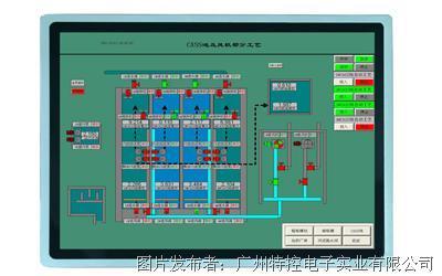 特控PPM-HW19CT 19寸电容触摸工业显示器