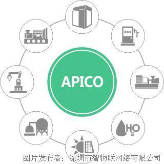 智物联 控制器(APICO)
