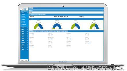 智物联 应用系统(FIDIS)