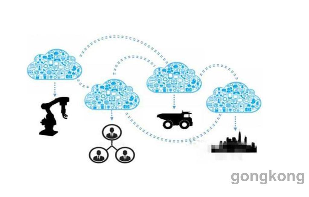 工業云及其相關資料下載