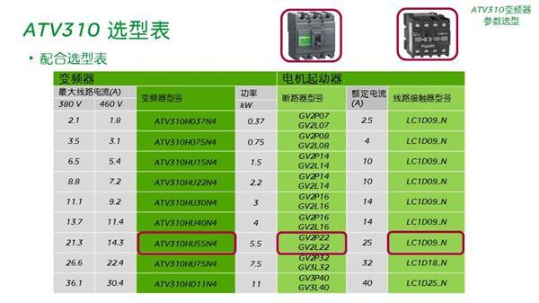 第一节睿易系列ATV310变频器参数选型