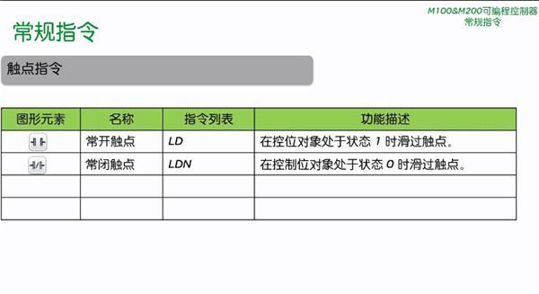 第三节睿易系列M100&M200可编程控制器常规指令