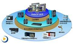 工业级可编程人机界面WebOP解决方案及应用案例介绍