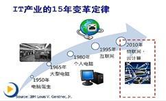 研华工业以太网通讯解决方案及应用案例介绍