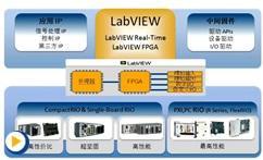 LabVIEW RIO 架构为高级嵌入式应用提供领先的开发平台